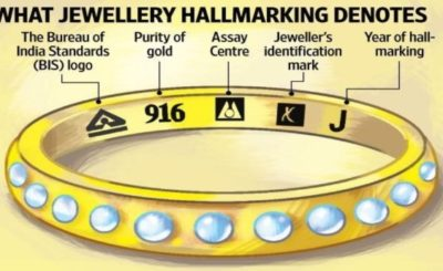 Invest in Hallmarked Gold Jewellery