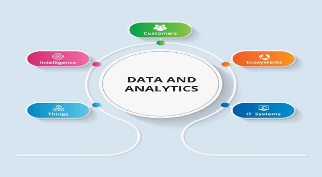 Business Analytics Plan Better