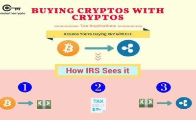 Buying Cryptocurrency