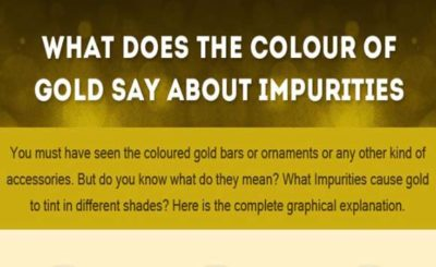 Gold Impurities