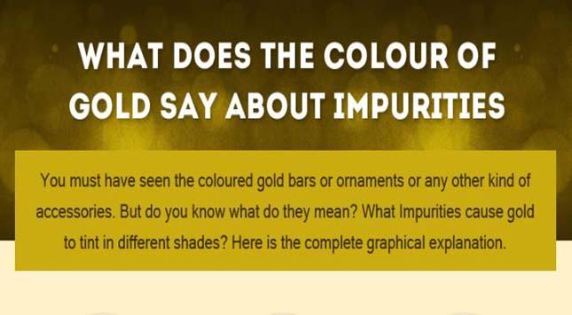Gold Impurities