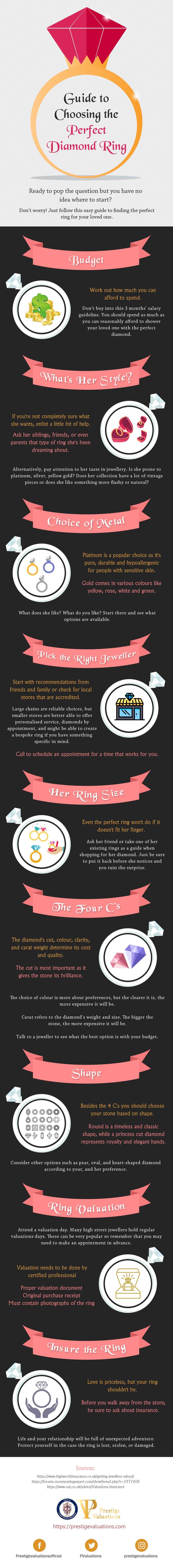 Choosing the Perfect Diamond Ring