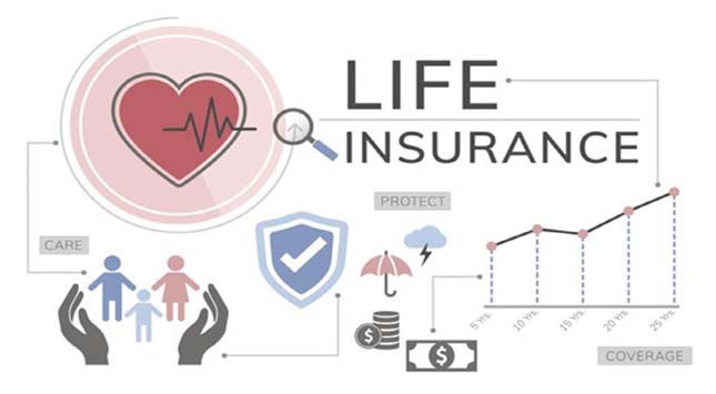 type of life insurance
