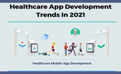 Healthcare App Development Trends