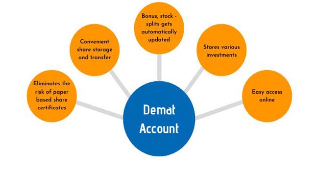 Opening A Demat Account