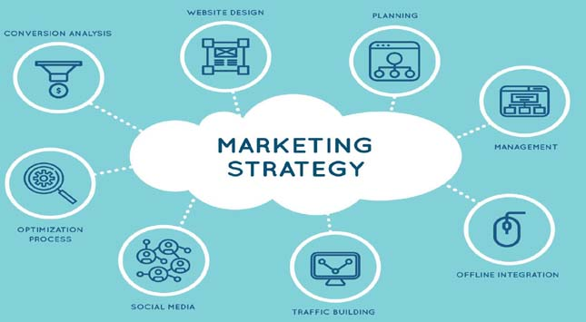 Marketing Strategies For Startup Software Companies