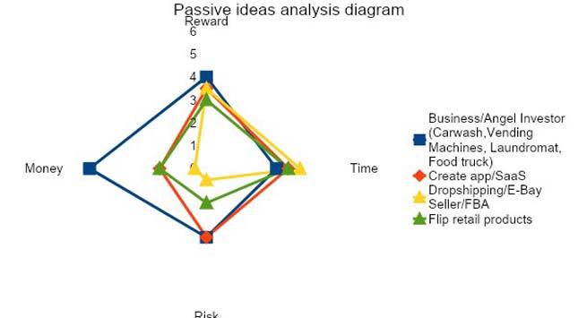 ideas analysis diagram